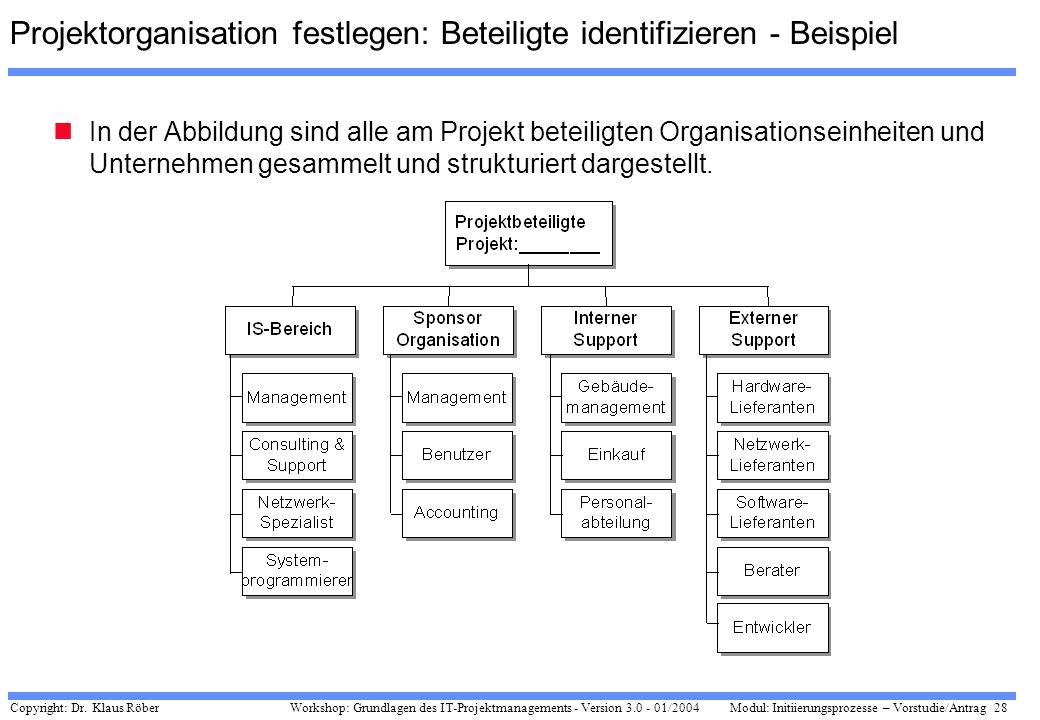 Projektorganisation festlegen: Beteiligte identifizieren - Beispiel