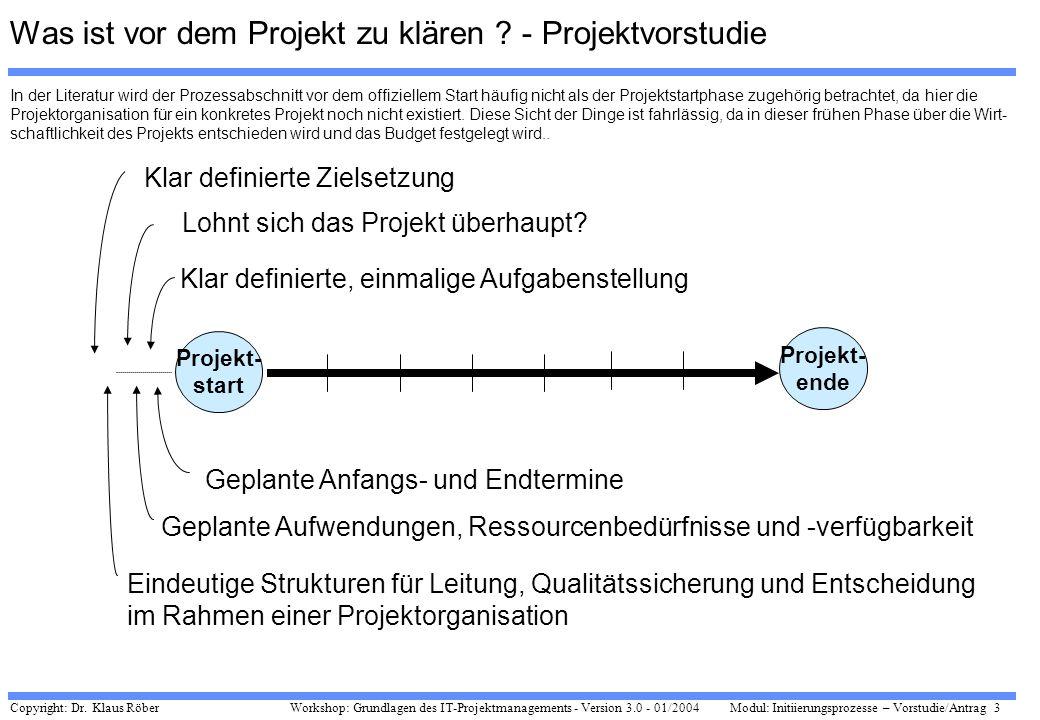 Was ist vor dem Projekt zu klären - Projektvorstudie