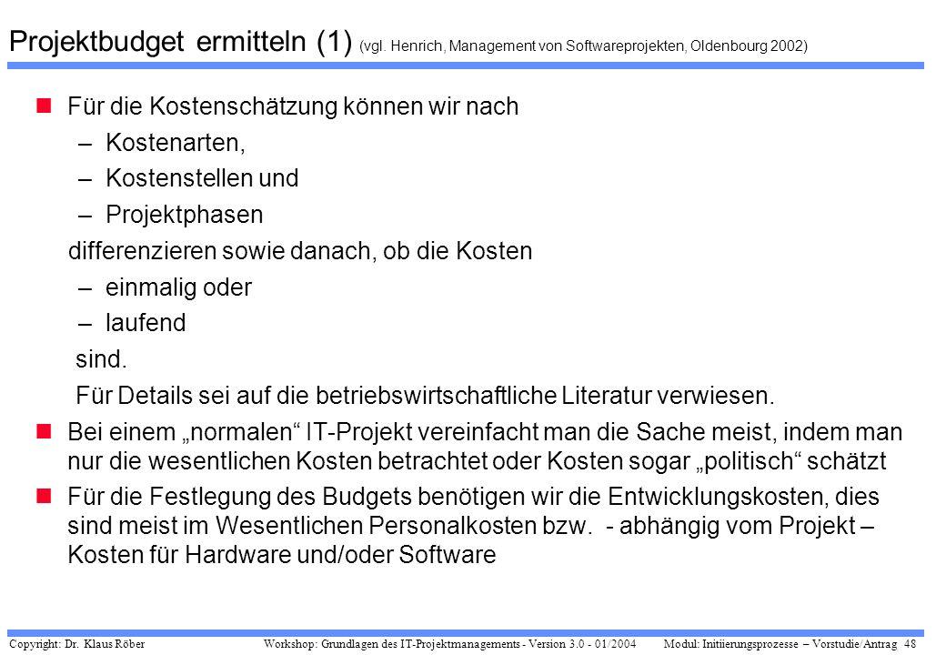 Projektbudget ermitteln (1) (vgl