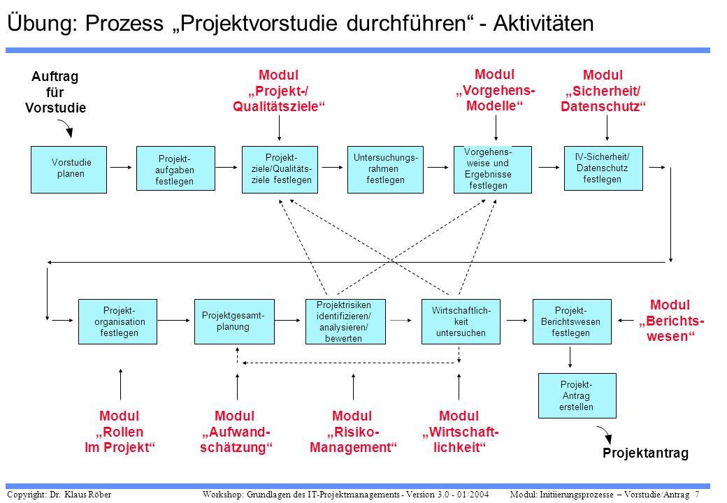 """Übung: Prozess """"Projektvorstudie durchführen - Aktivitäten"""
