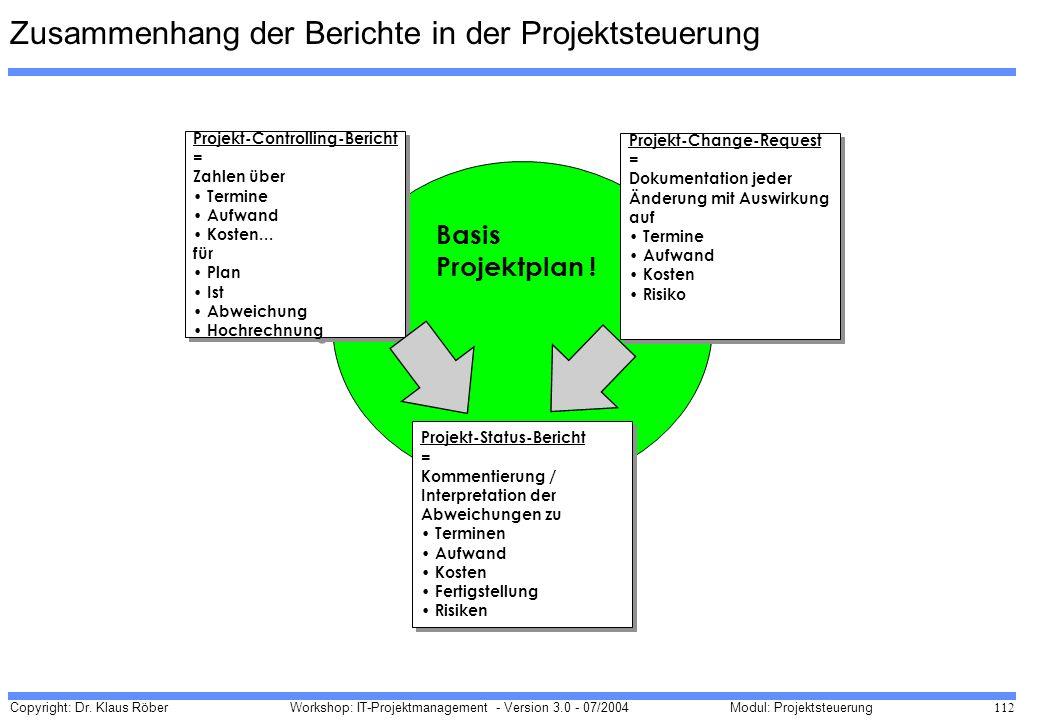 Zusammenhang der Berichte in der Projektsteuerung