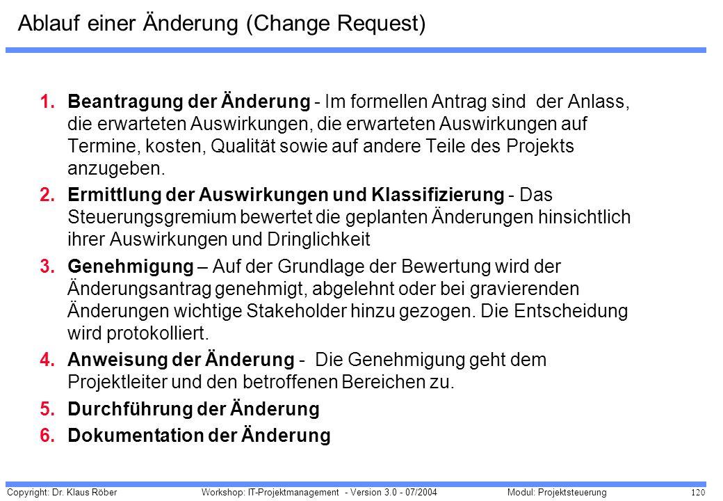 Ablauf einer Änderung (Change Request)