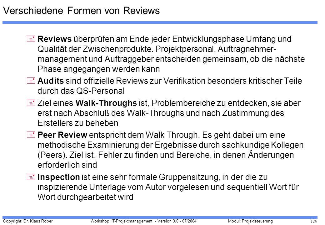 Verschiedene Formen von Reviews
