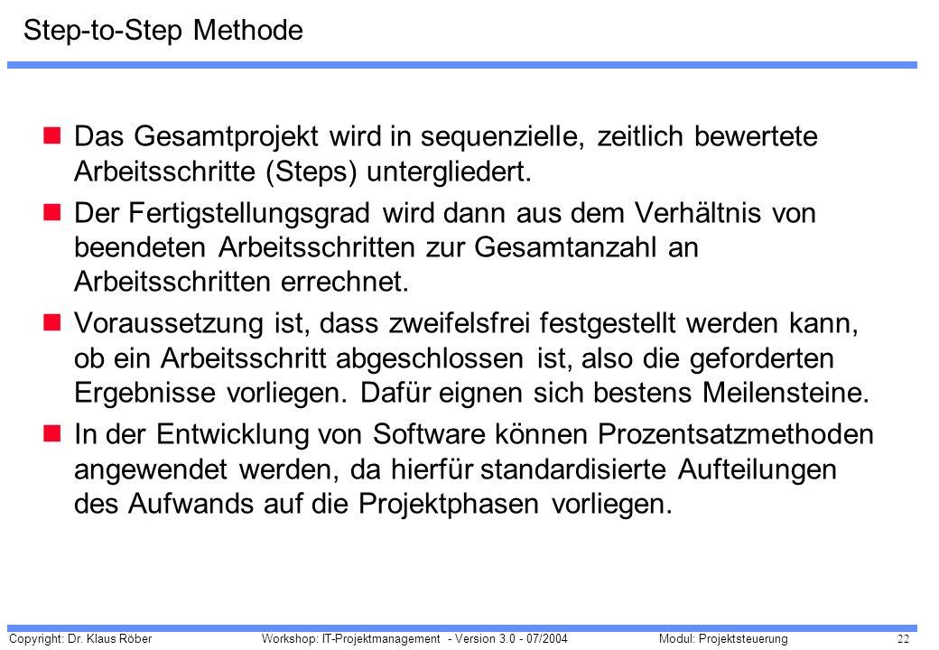 Step-to-Step MethodeDas Gesamtprojekt wird in sequenzielle, zeitlich bewertete Arbeitsschritte (Steps) untergliedert.