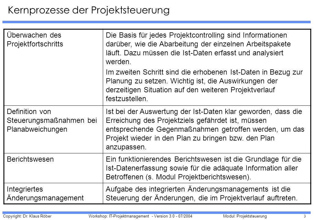Kernprozesse der Projektsteuerung