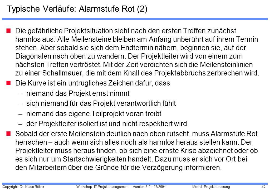 Typische Verläufe: Alarmstufe Rot (2)