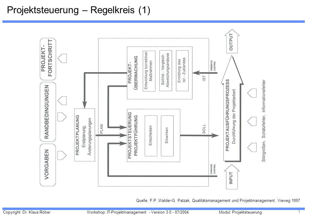 Projektsteuerung – Regelkreis (1)