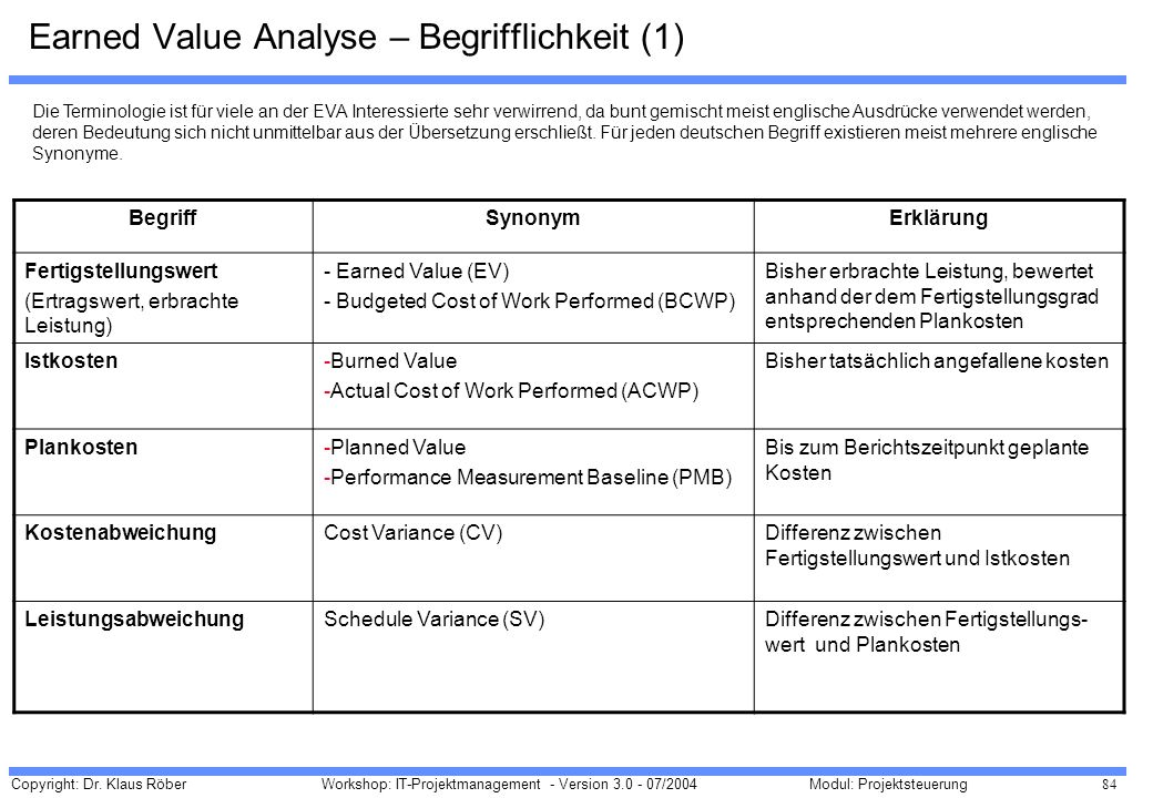 Earned Value Analyse – Begrifflichkeit (1)