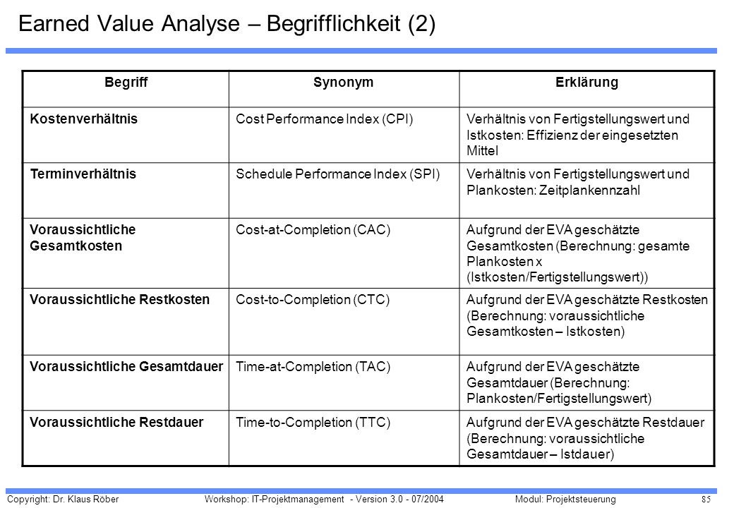 Earned Value Analyse – Begrifflichkeit (2)