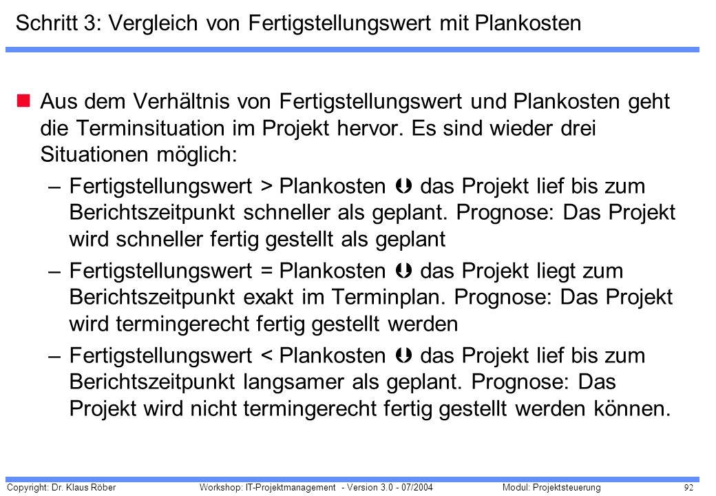 Schritt 3: Vergleich von Fertigstellungswert mit Plankosten