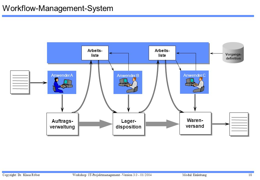 Workflow-Management-System