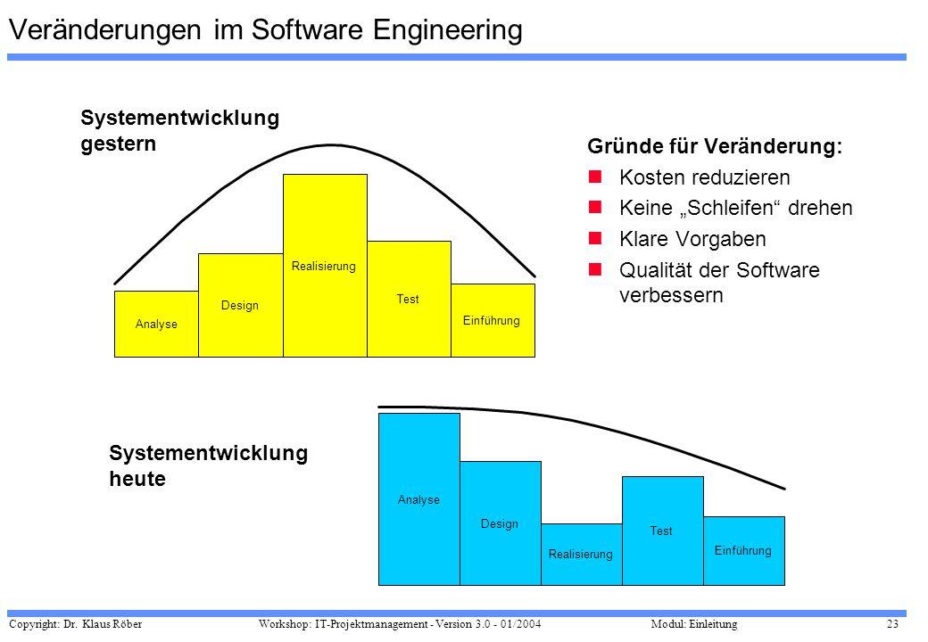 Veränderungen im Software Engineering