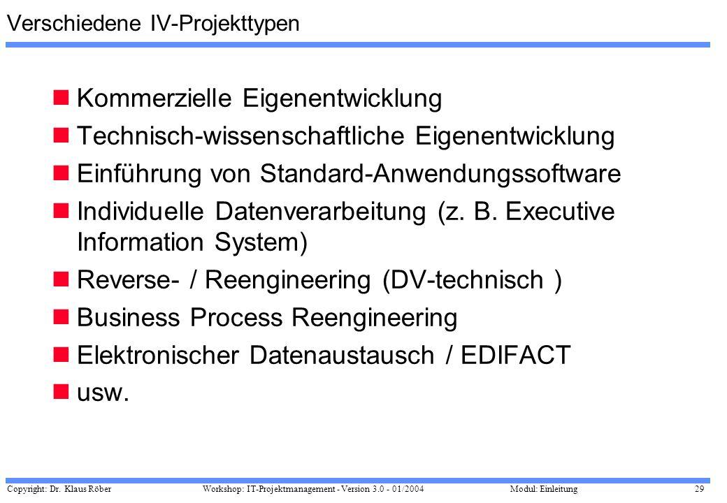 Verschiedene IV-Projekttypen