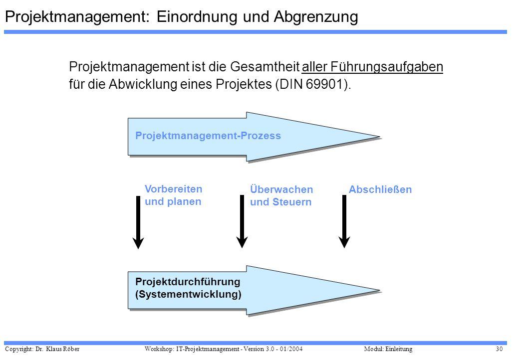 Projektmanagement: Einordnung und Abgrenzung