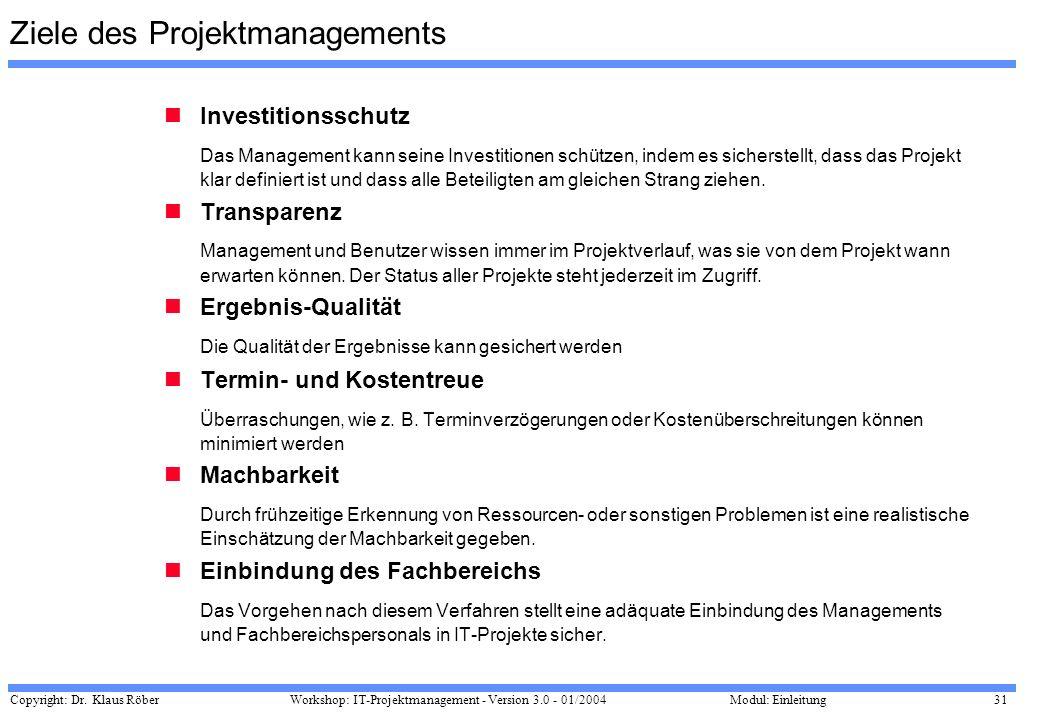 Ziele des Projektmanagements