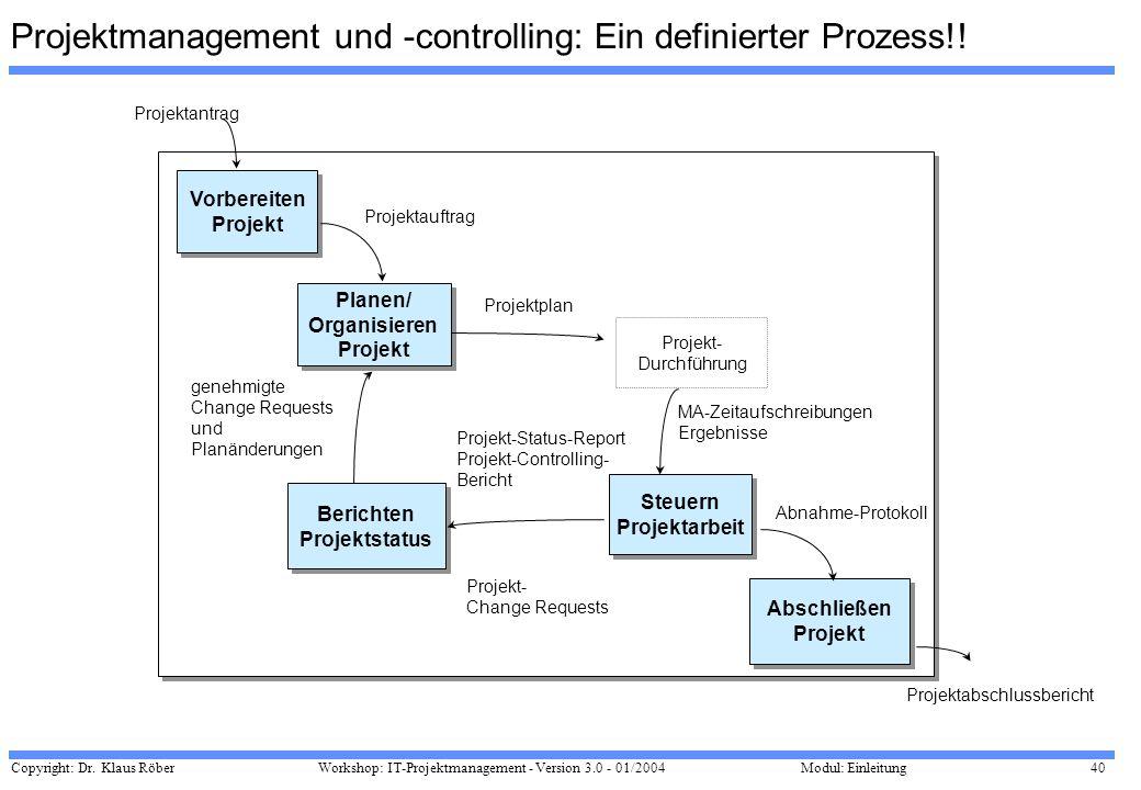 Projektmanagement und -controlling: Ein definierter Prozess!!