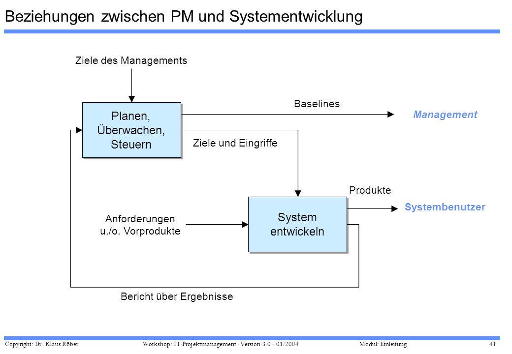 Beziehungen zwischen PM und Systementwicklung