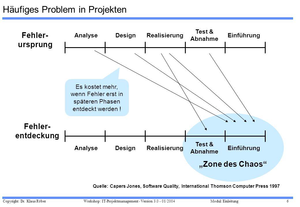Häufiges Problem in Projekten
