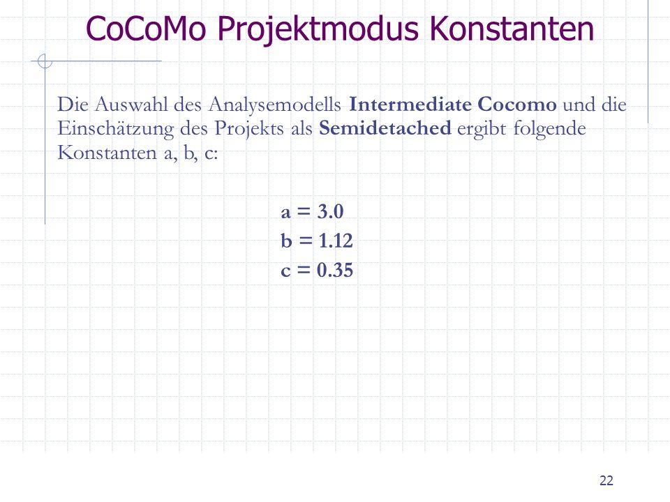CoCoMo Projektmodus Konstanten