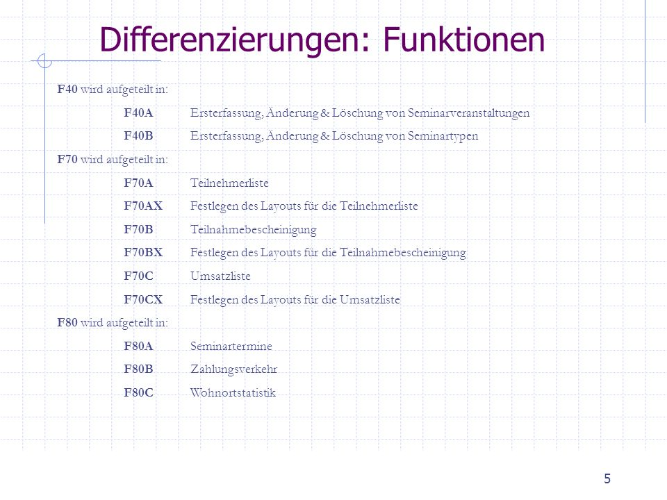Differenzierungen: Funktionen
