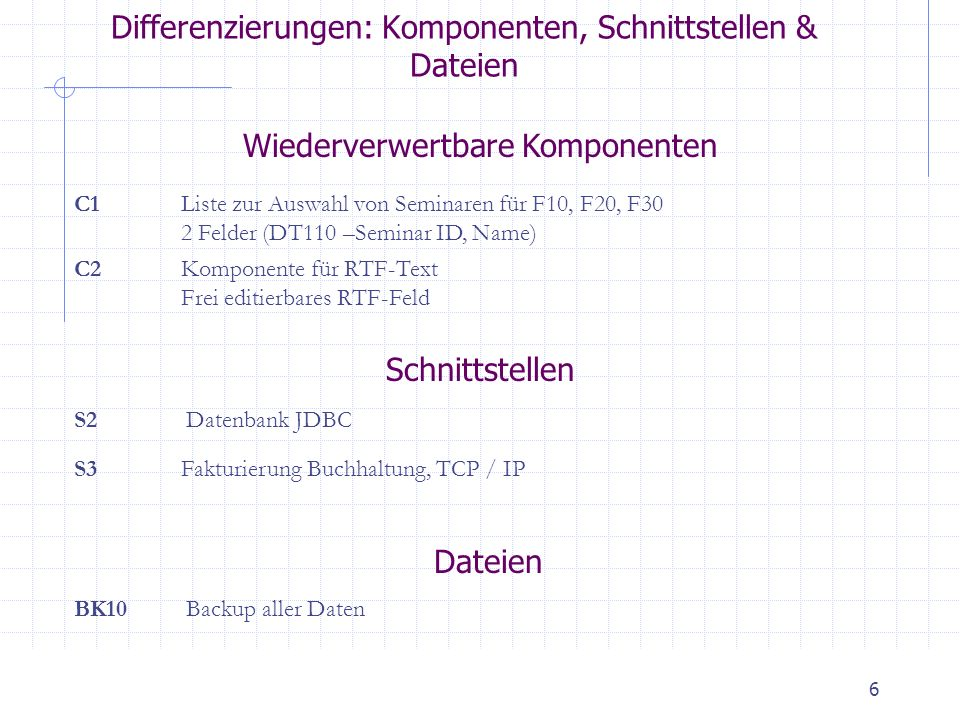 Differenzierungen: Komponenten, Schnittstellen & Dateien