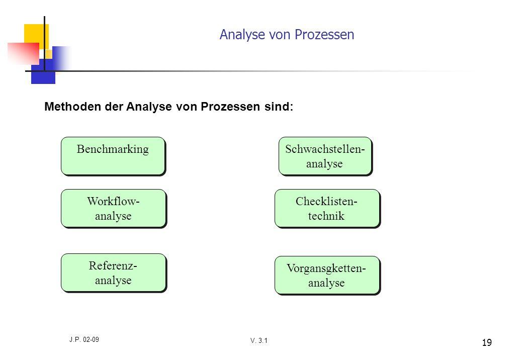 Analyse von Prozessen Methoden der Analyse von Prozessen sind: