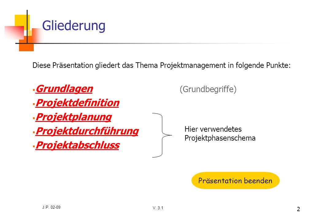 Gliederung Grundlagen (Grundbegriffe) Projektdefinition Projektplanung