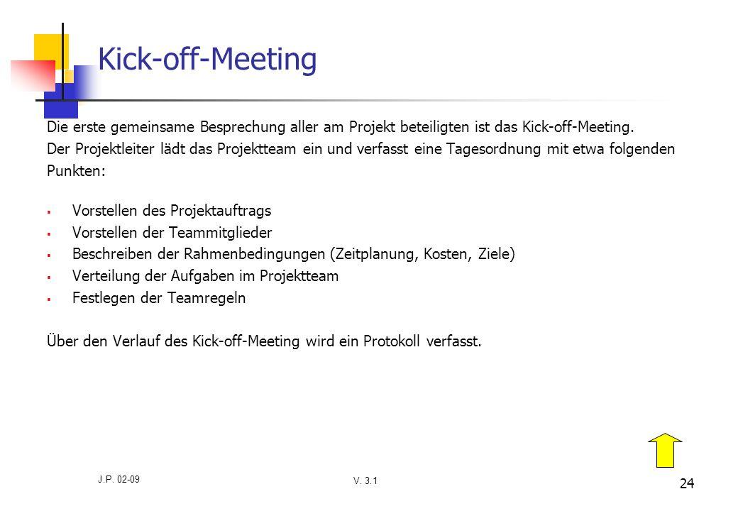 Kick-off-Meeting Die erste gemeinsame Besprechung aller am Projekt beteiligten ist das Kick-off-Meeting.