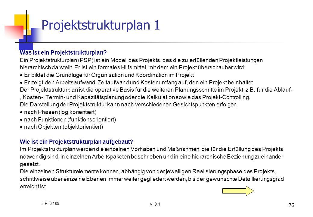 Projektstrukturplan 1 Was ist ein Projektstrukturplan