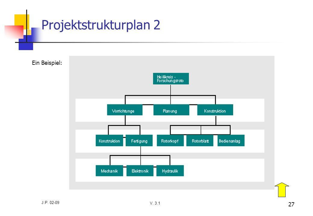 Projektstrukturplan 2 Ein Beispiel: J.P. 02-09