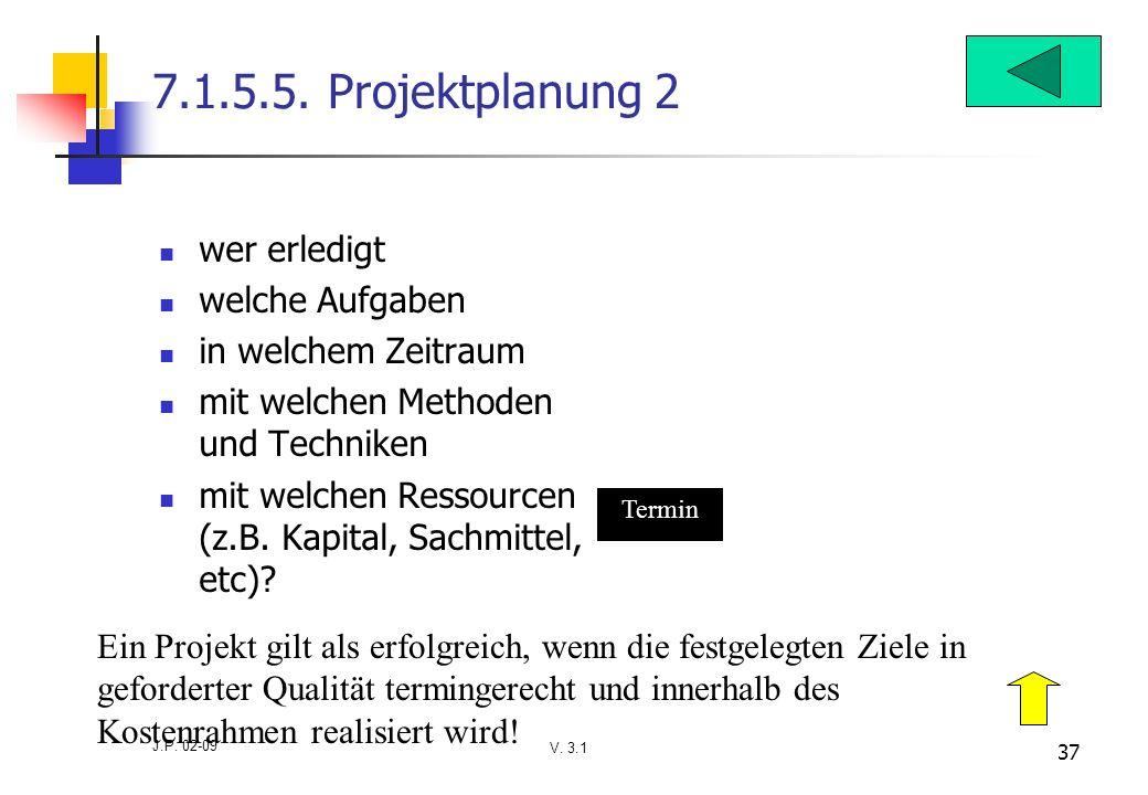 7.1.5.5. Projektplanung 2 wer erledigt welche Aufgaben