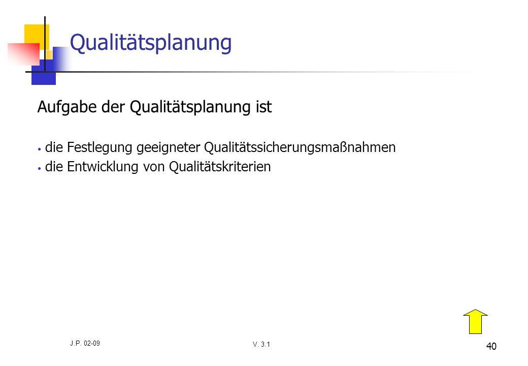Qualitätsplanung Aufgabe der Qualitätsplanung ist