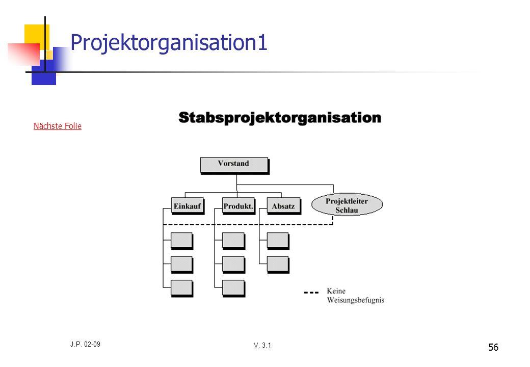 Projektorganisation1 Nächste Folie J.P. 02-09