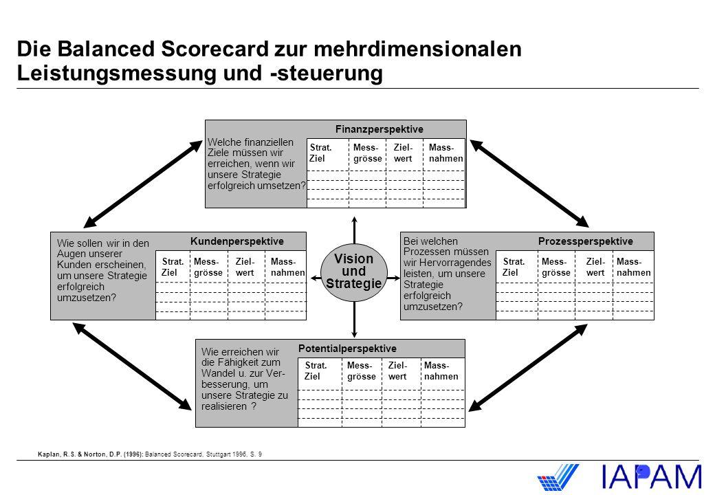 Die Balanced Scorecard zur mehrdimensionalen Leistungsmessung und -steuerung