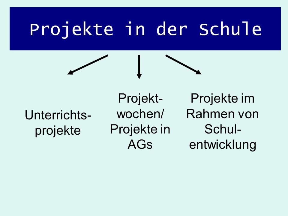 Projekte in der Schule Unterrichts-projekte