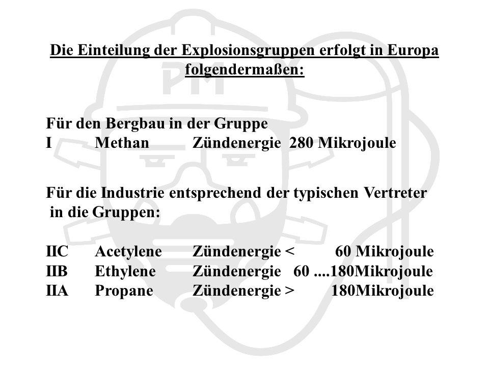 Die Einteilung der Explosionsgruppen erfolgt in Europa folgendermaßen: