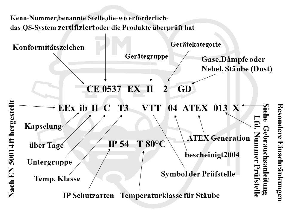 CE 0537 EX II 2 GD EEx ib II C T3 VTT 04 ATEX 013 X IP 54 T 80°C