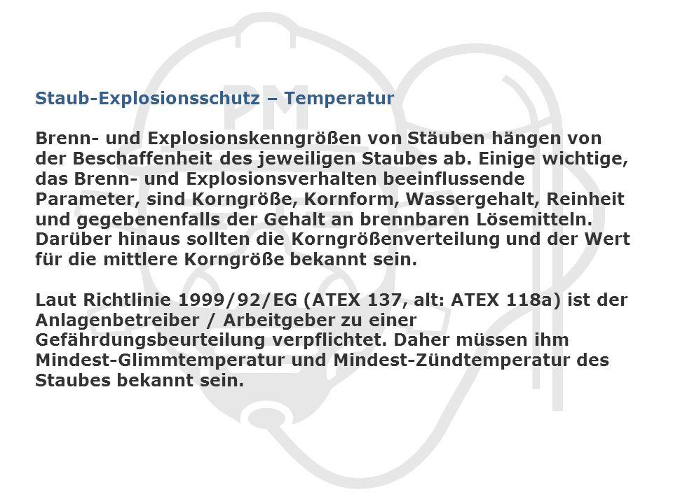 Staub-Explosionsschutz – Temperatur
