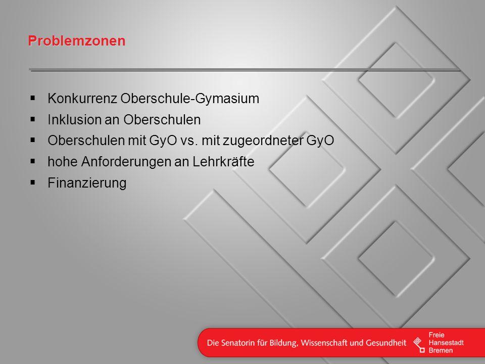 Problemzonen Konkurrenz Oberschule-Gymasium Inklusion an Oberschulen