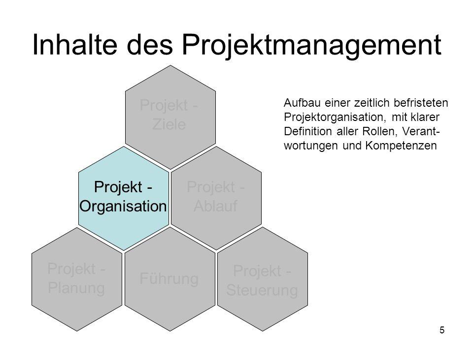 Inhalte des Projektmanagement