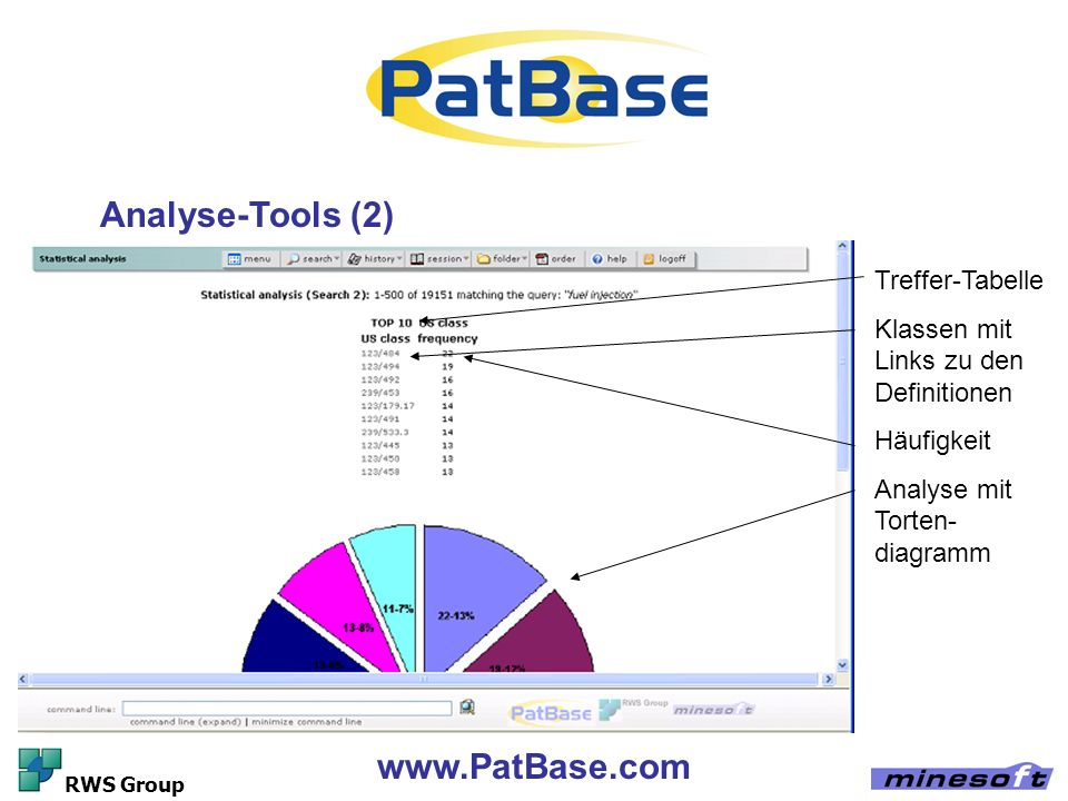Analyse-Tools (2) www.PatBase.com Treffer-Tabelle