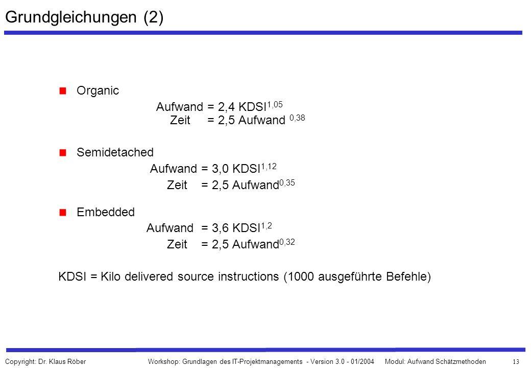 Grundgleichungen (2) Organic