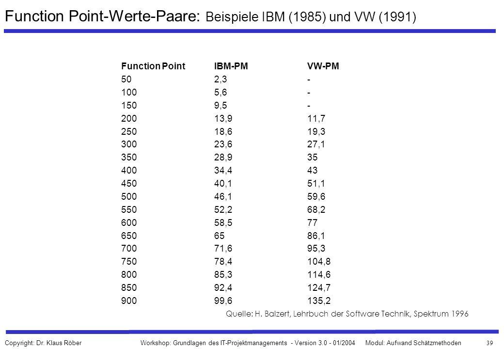 Function Point-Werte-Paare: Beispiele IBM (1985) und VW (1991)
