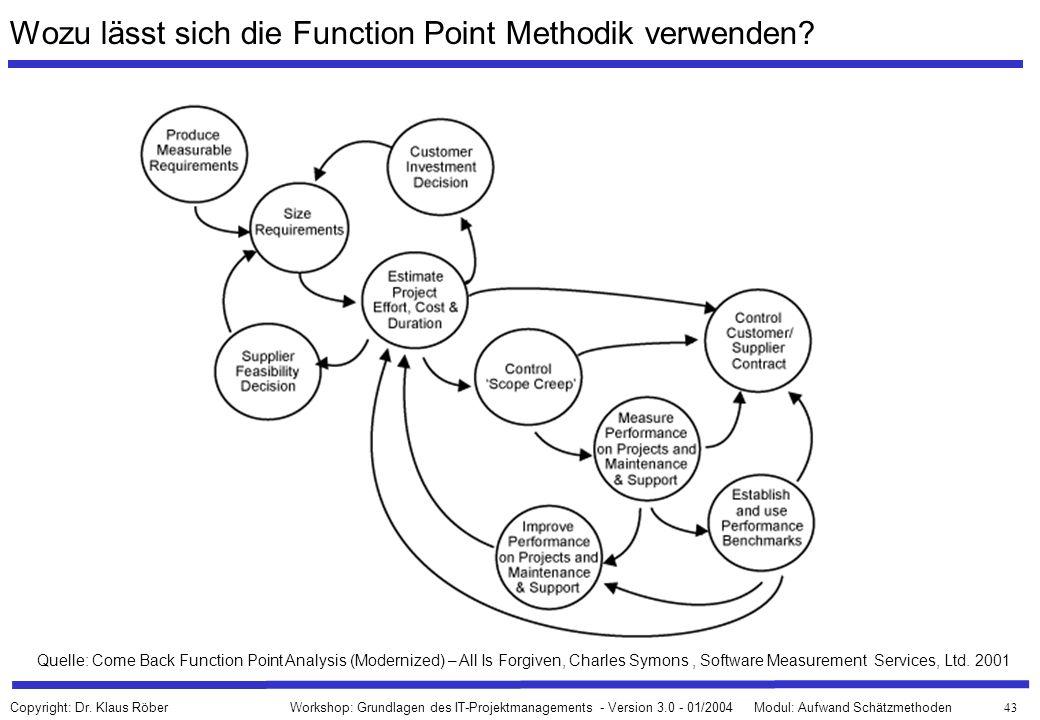 Wozu lässt sich die Function Point Methodik verwenden