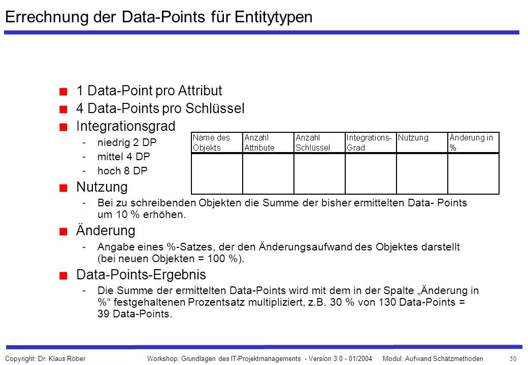 Errechnung der Data-Points für Entitytypen