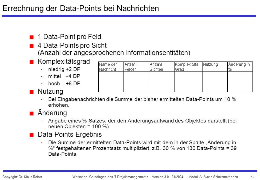 Errechnung der Data-Points bei Nachrichten