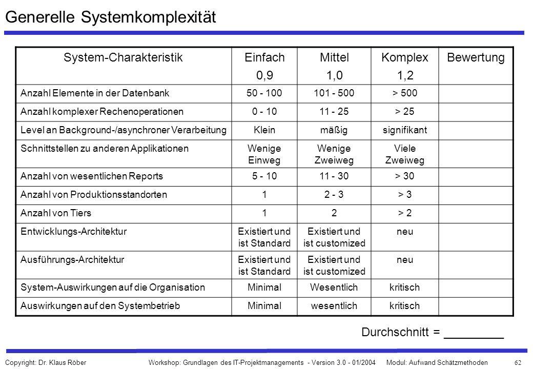 Generelle Systemkomplexität