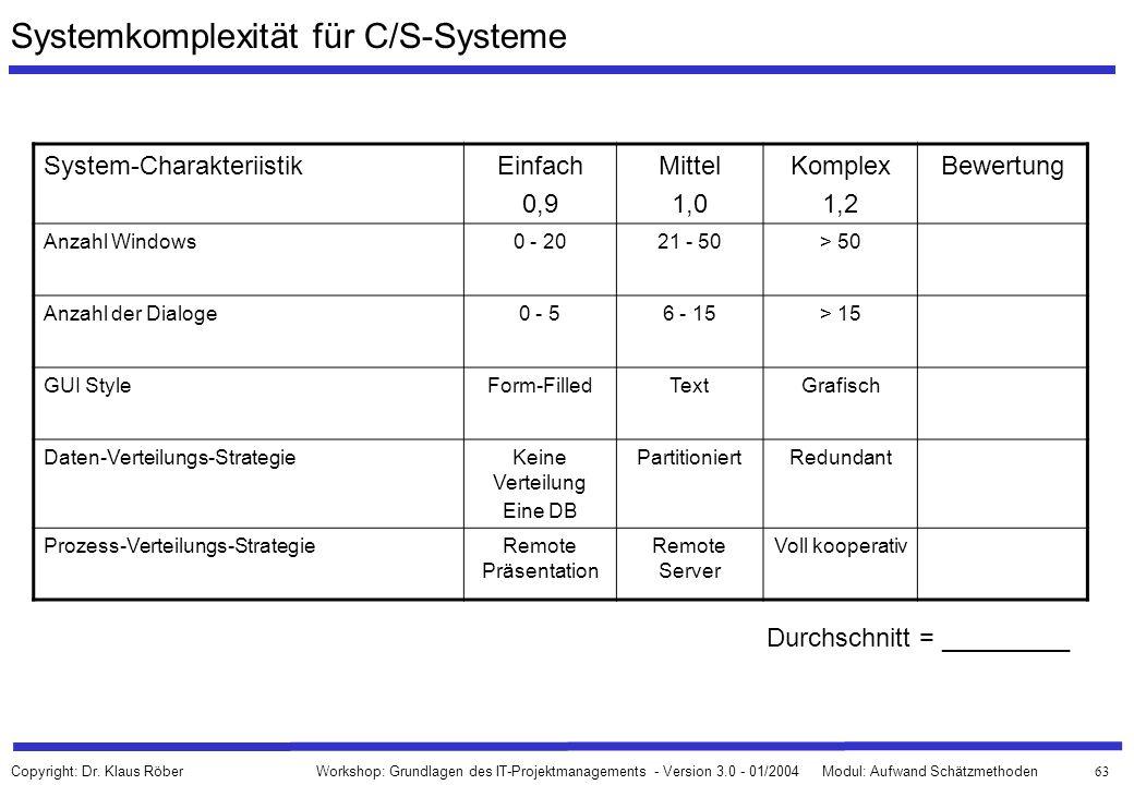 Systemkomplexität für C/S-Systeme