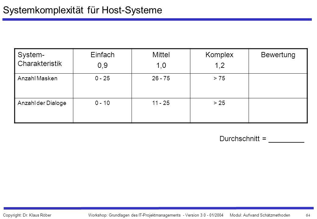 Systemkomplexität für Host-Systeme