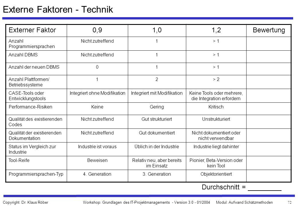 Externe Faktoren - Technik